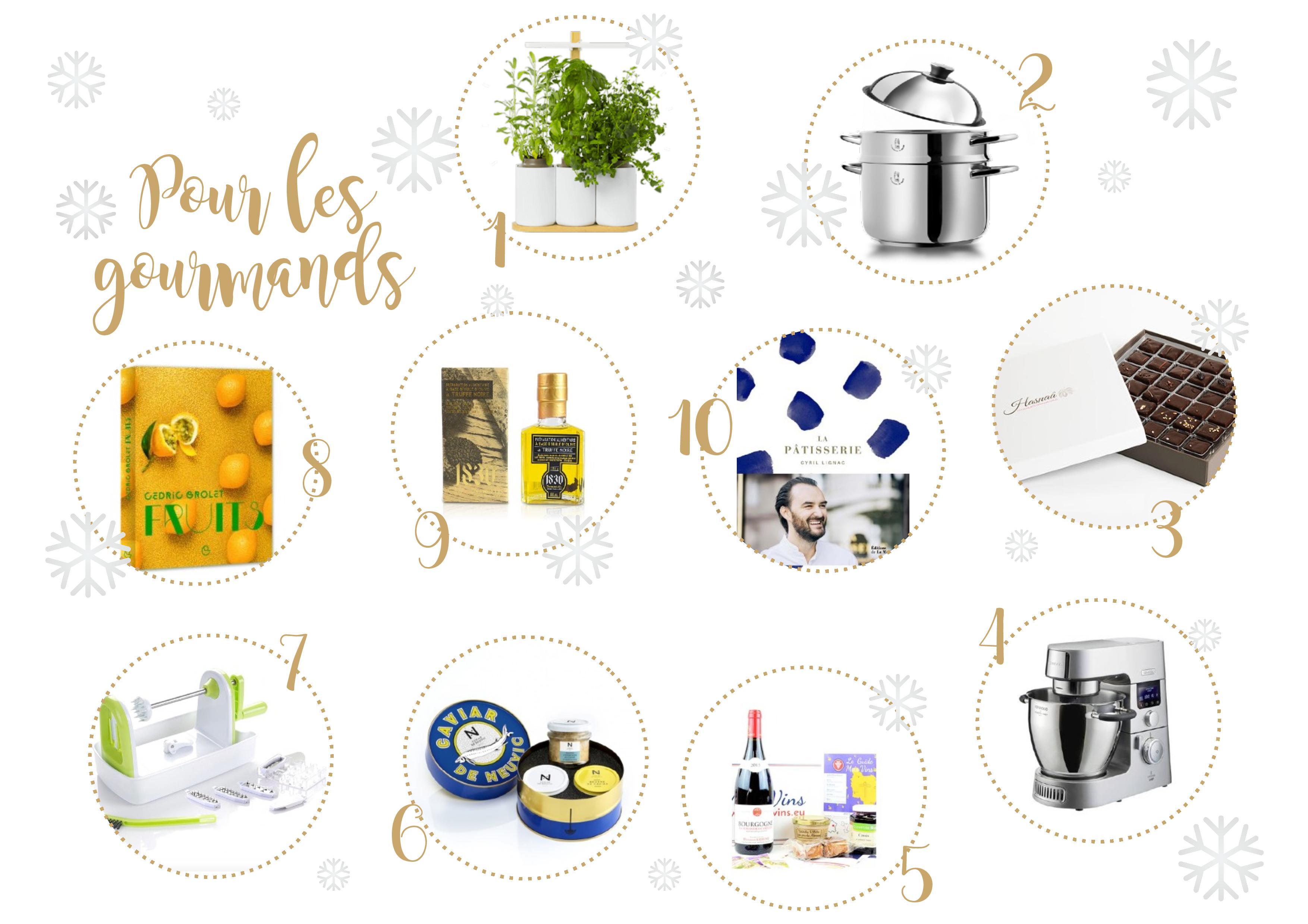 10 idées de cadeaux de Noël pour les gourmands