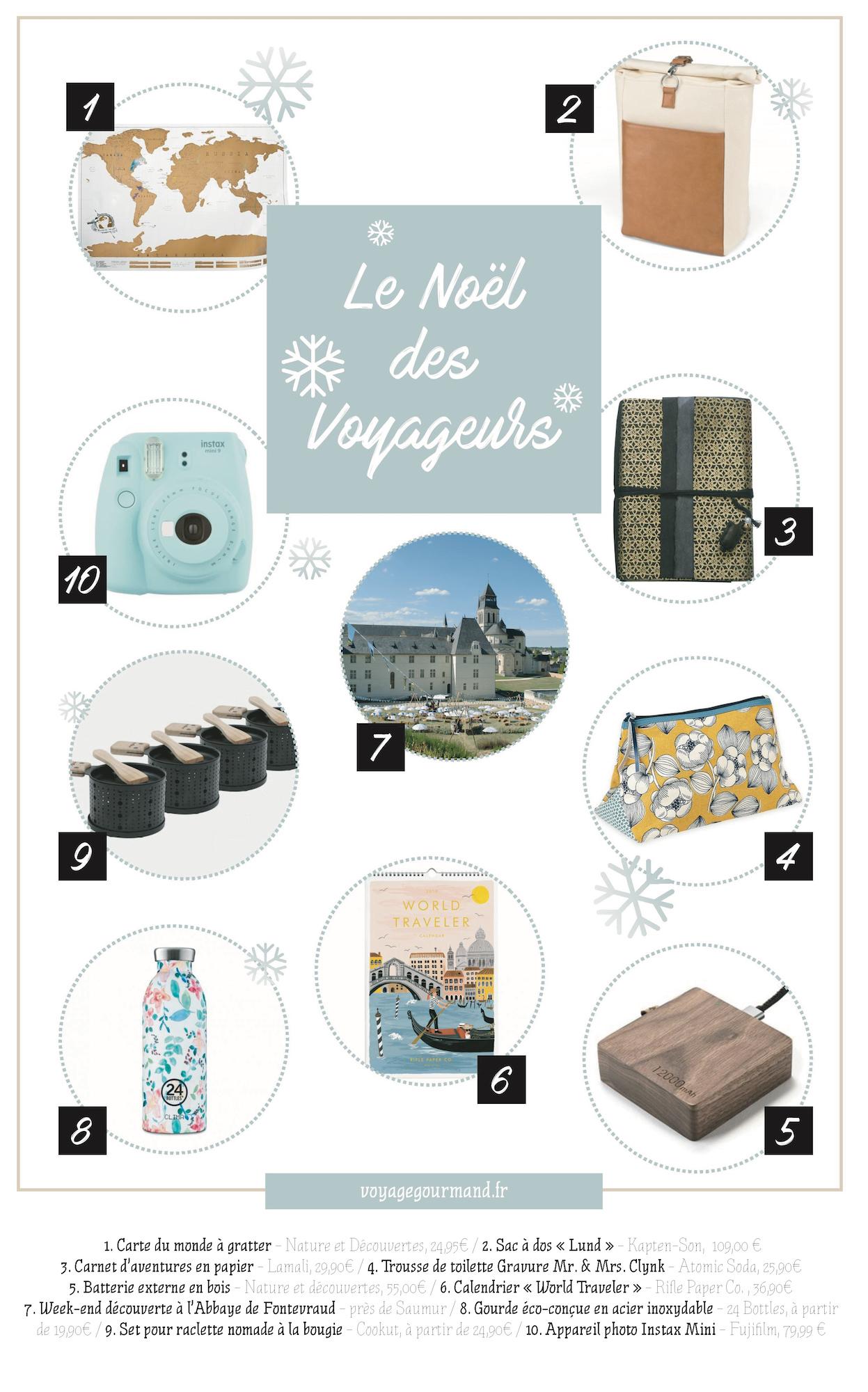 Wishlist de Noël pour les voyageurs, 10 idées cadeaux